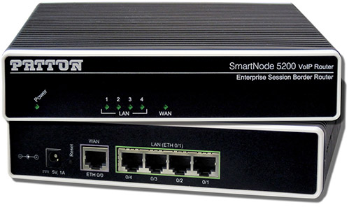 VoIP Gateways, Routers & Session Border Routers